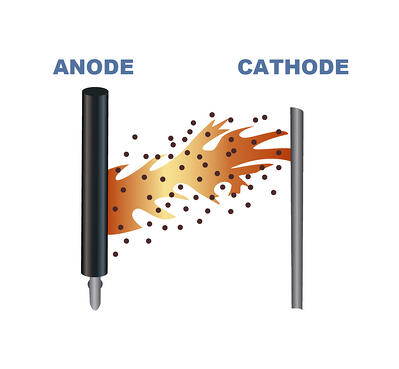 Anode life